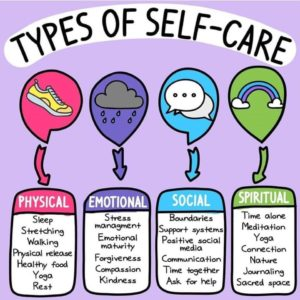 Lessons from Self-Care